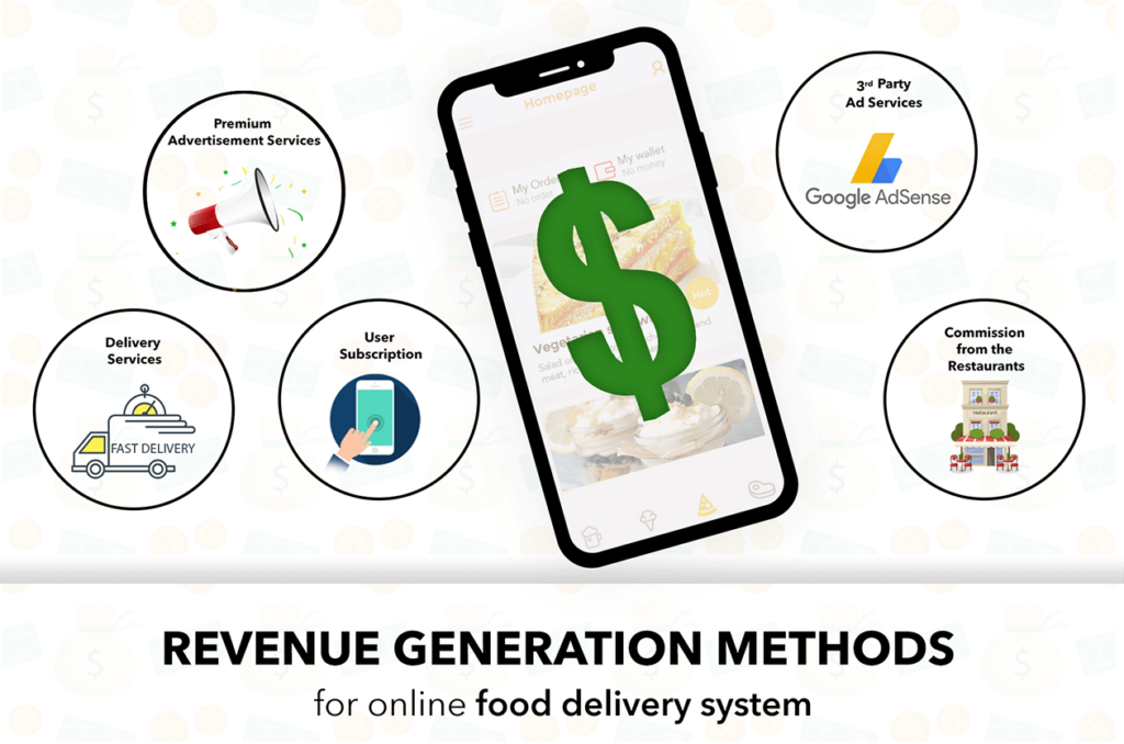 revenue models for food delivery app