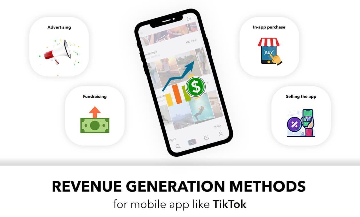 Revenue from mobile apps like TikTok