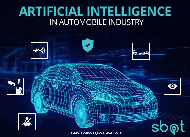 AI in Automobile Industry