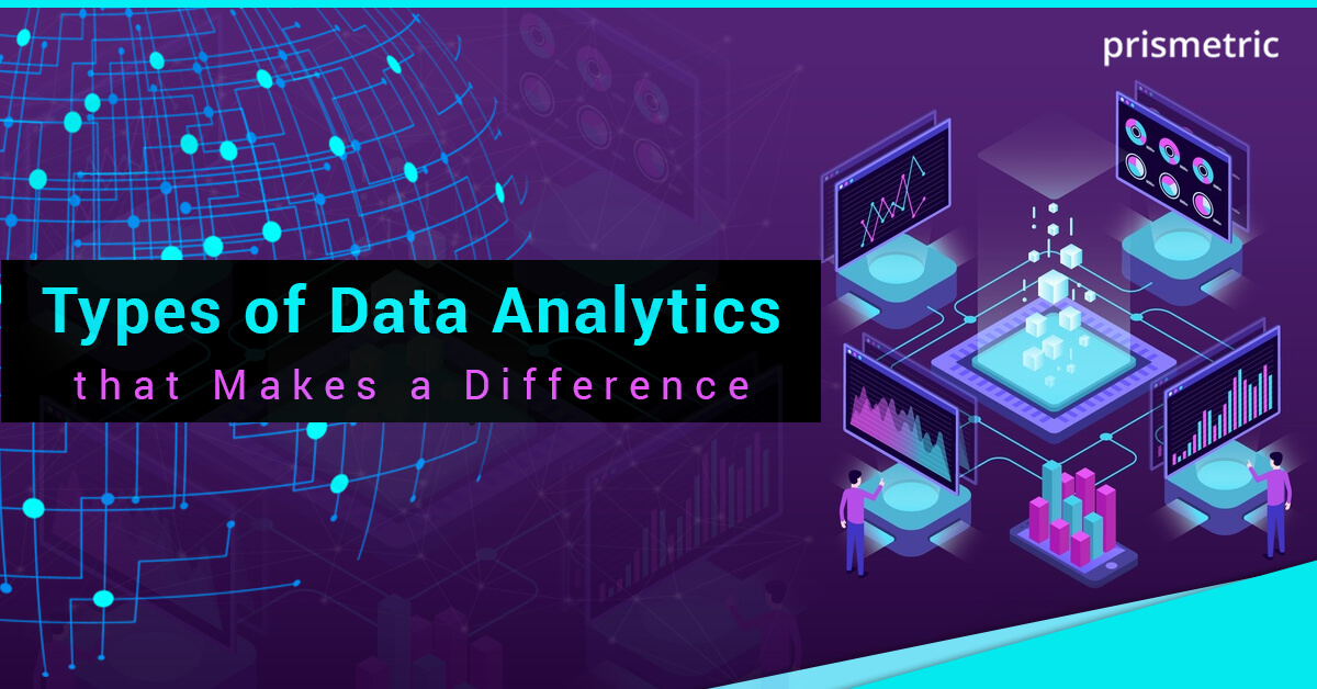 Types-of-business-data-analytics