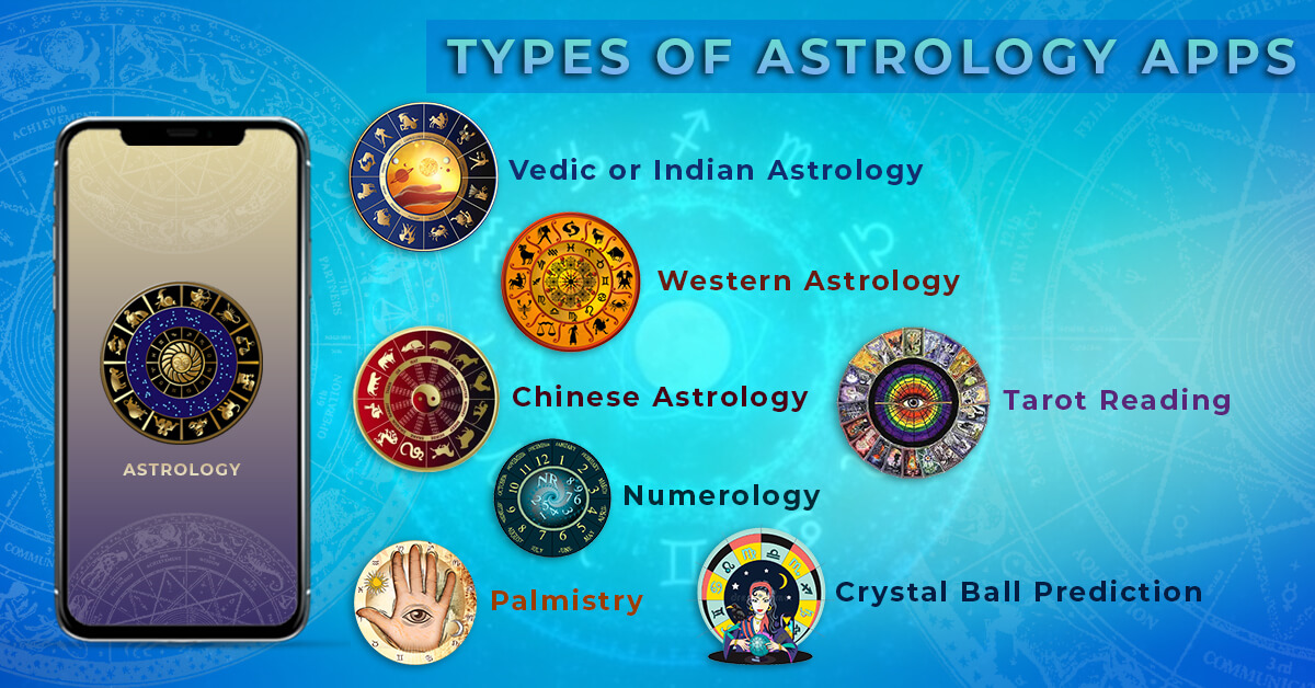 Types-of-Astrology-Apps