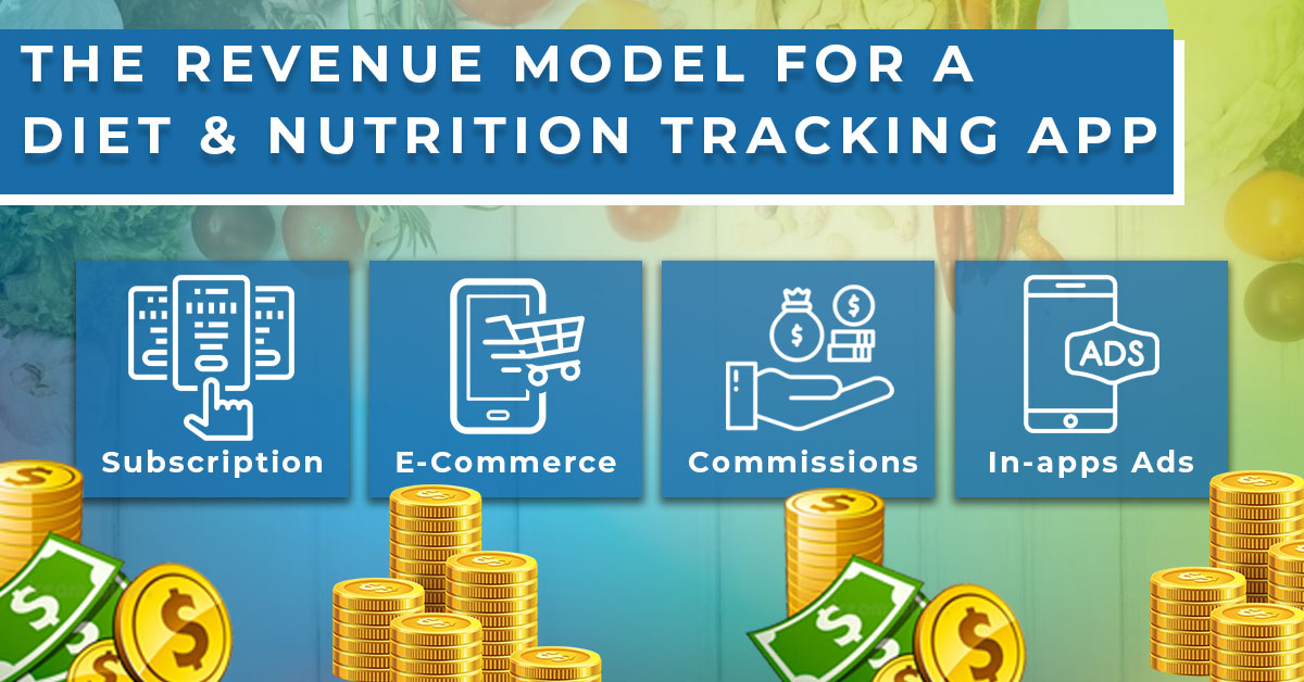 The revenue model for a diet and& nutrition tracking app