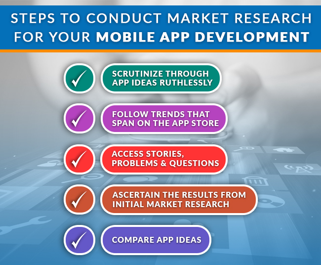 How to conduct market research for a mobile application