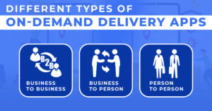 Different types of On-demand delivery apps