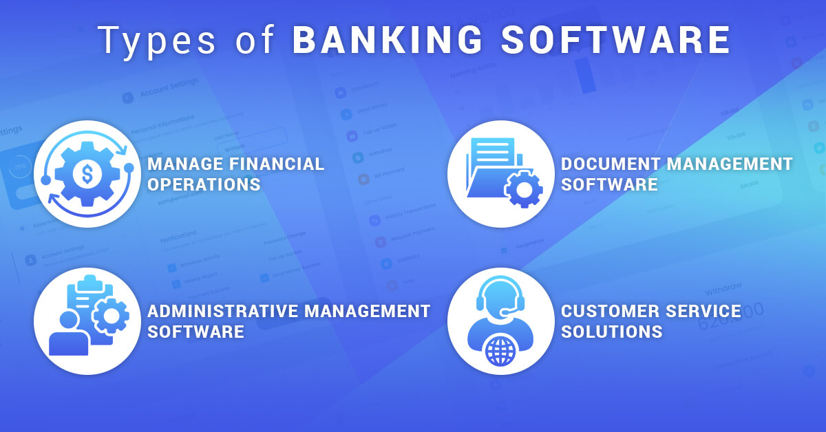 Types of banking software