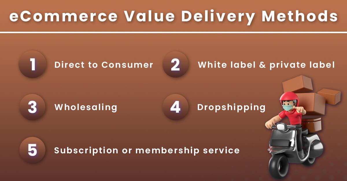 Revenue Models for eCommerce Businesses