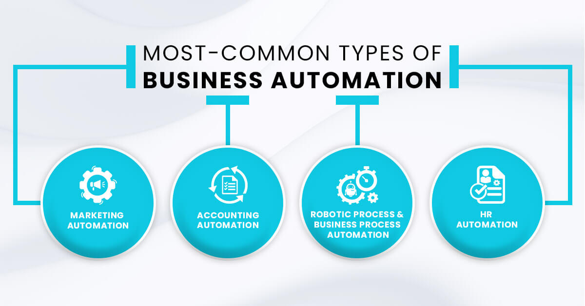 Business Automation Types