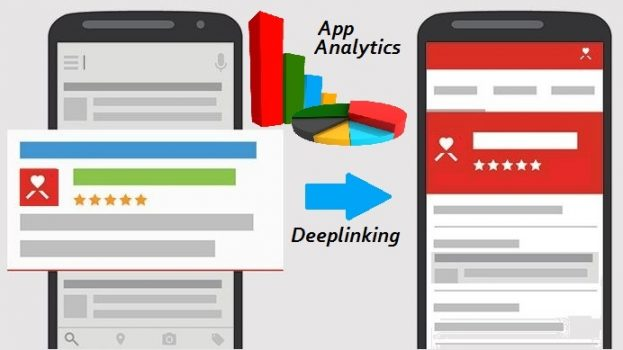 App Analytics and Deep Linking