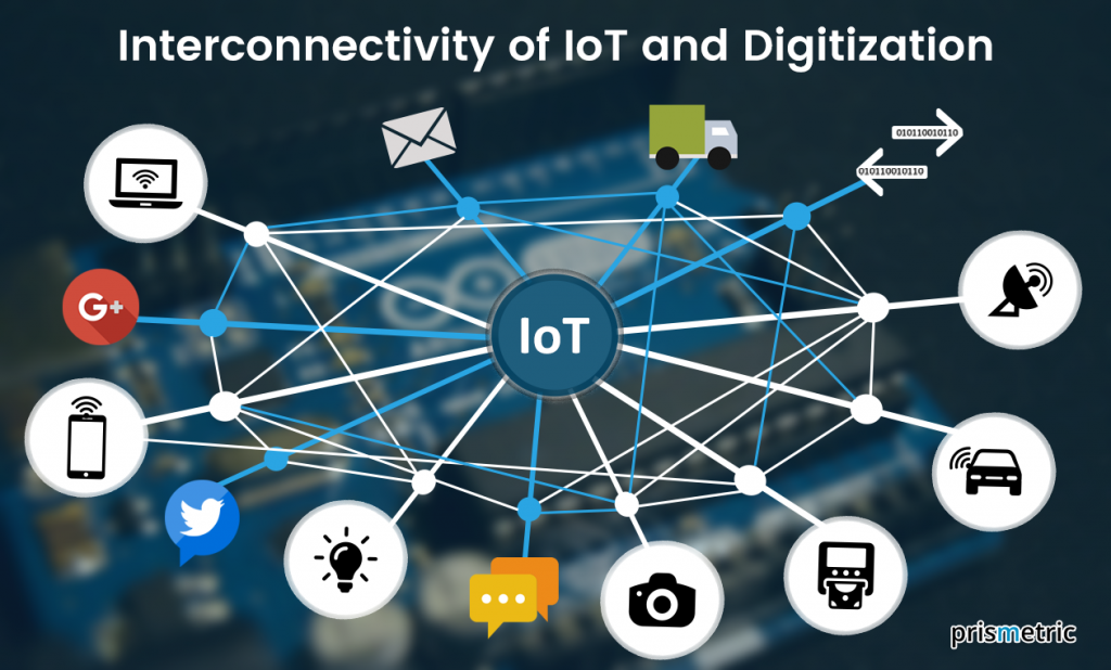 Interconnectivity of IoT and Digitization