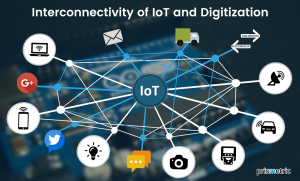 Inter-connectivity of IoT and Digitization: A step to the Future