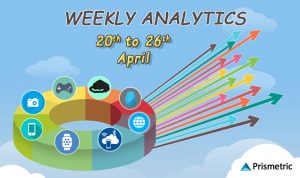 Weekly Analytics 42: Top Stories from the Mobile World (April 20– April 26)