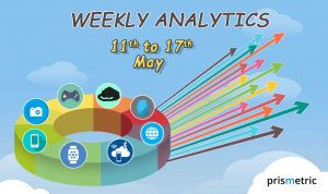 Weekly Analytics 45: Top Stories from the Mobile World (May 11– May 17)