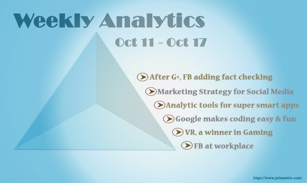 Weekly Analytics Oct 11 - 17