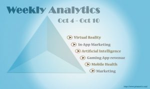 Weekly Analytics: Top Stories from the Mobile World (Oct 4 – Oct 10)