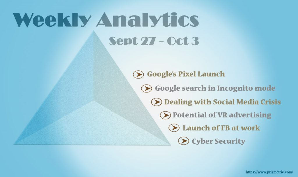 Weekly Analytics sept27 - oct3