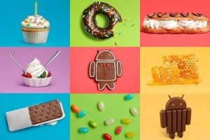 How Much Will Android Change in 5 Years – A Factor to Consider in Android Application Development