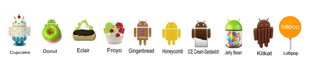 android vs