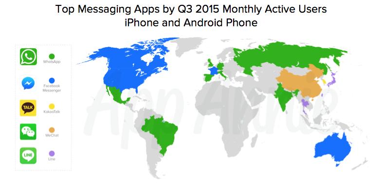 Top Social Media Apps Q3 2015