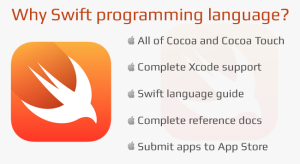 Apple Weave Swift – A revolutionary Programming Language for iOS