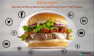 Mobile Apps: Apt way to boost productivity and Brand for your Food Business