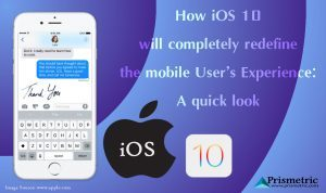 How iOS 10 will completely redefine the mobile User's Experience: A quick Look