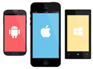 Mobile Application Development India: Facts Revealed