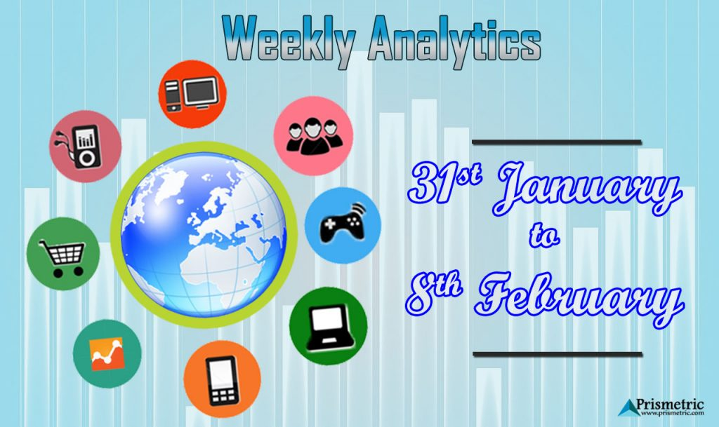 weekly analysis