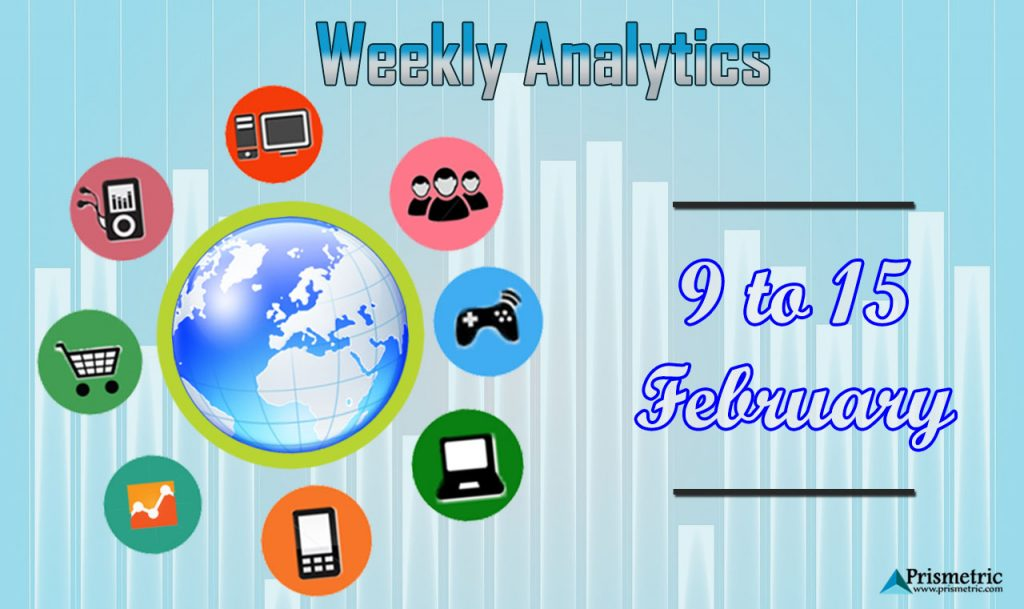 Weekly Analytics 9-15 Feb