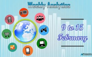 Weekly Analytics 32: Top Stories from the Mobile World (Feb 9– Feb 15)