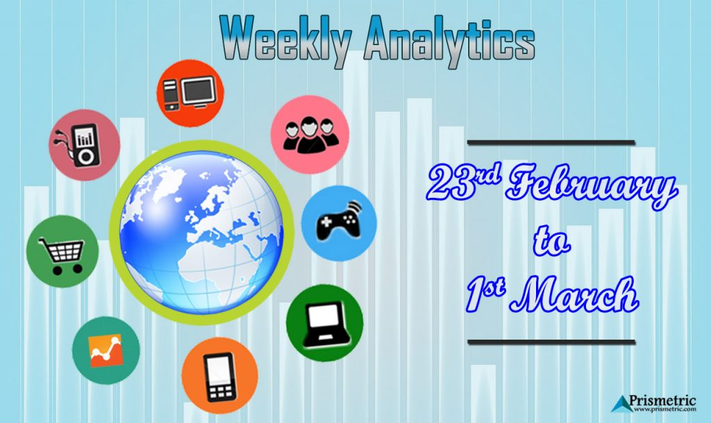 Weekly Analytics 34