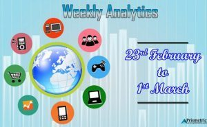 Weekly Analytics 34: Top Stories from the Mobile World (Feb 23– March 1)