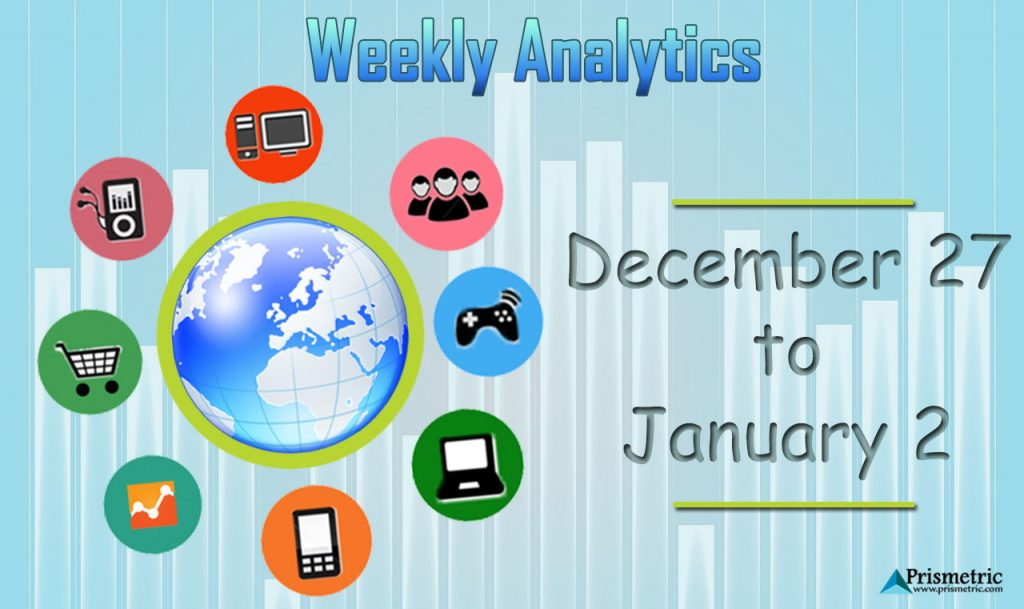 week analytics dec 27 - jan 2