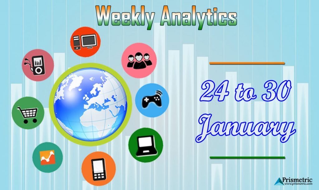 Weekly Analytics Marketing technology