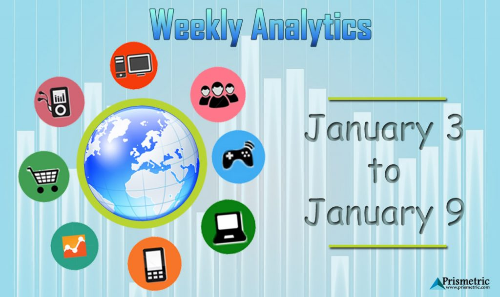 weekly analytics jan (3 - 9)